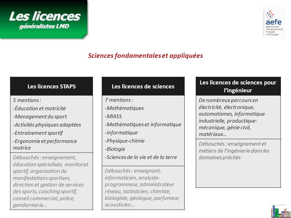 Les licences de sciences 7 mentions : -Mathématiques -MIASS -Mathématiques et informatique -Informatique -Physique-chimie -Biologie -Sciences de la vi