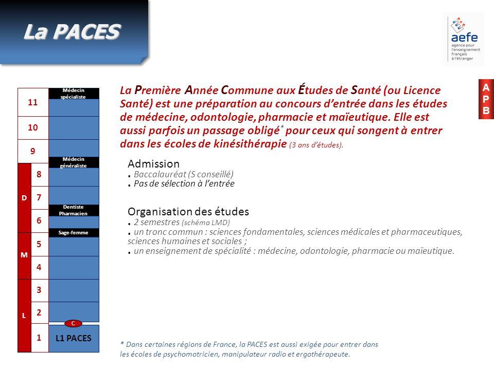 La P remière A nnée C ommune aux É tudes de S anté (ou Licence Santé) est une préparation au concours dentrée dans les études de médecine, odontologie