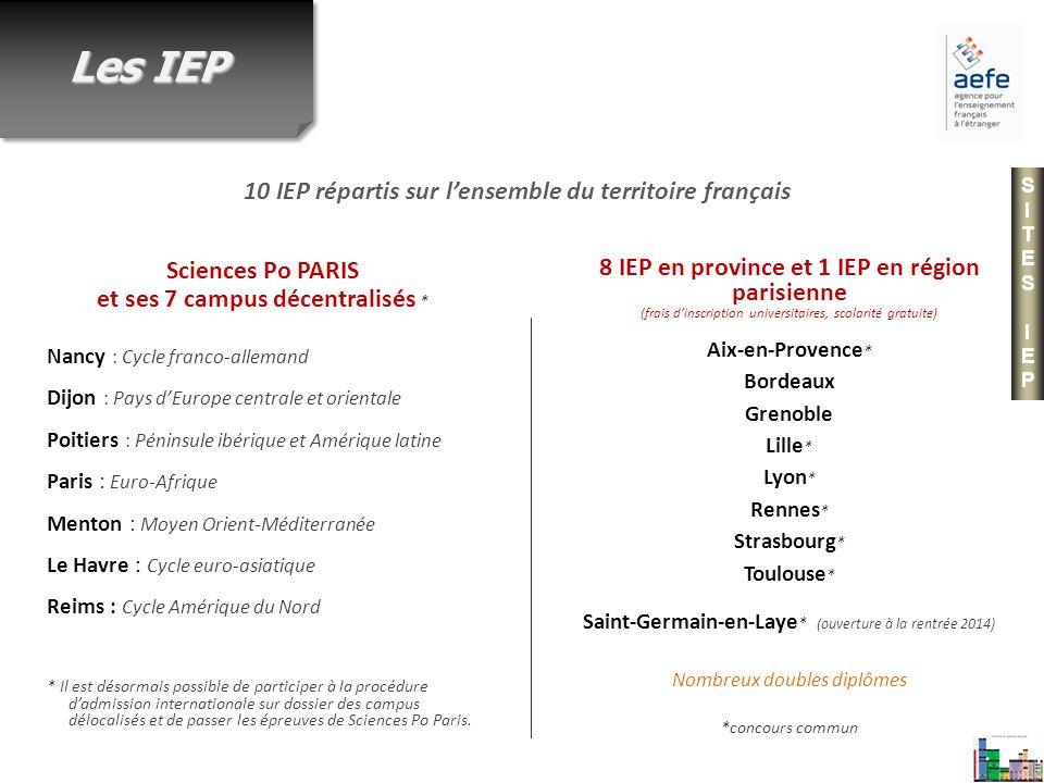 8 IEP en province et 1 IEP en région parisienne (frais dinscription universitaires, scolarité gratuite) Aix-en-Provence * Bordeaux Grenoble Lille * Ly