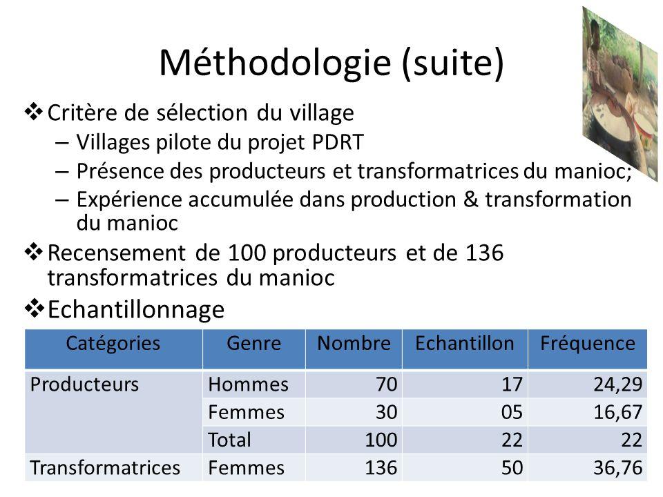 Méthodologie (suite) Critère de sélection du village – Villages pilote du projet PDRT – Présence des producteurs et transformatrices du manioc; – Expé