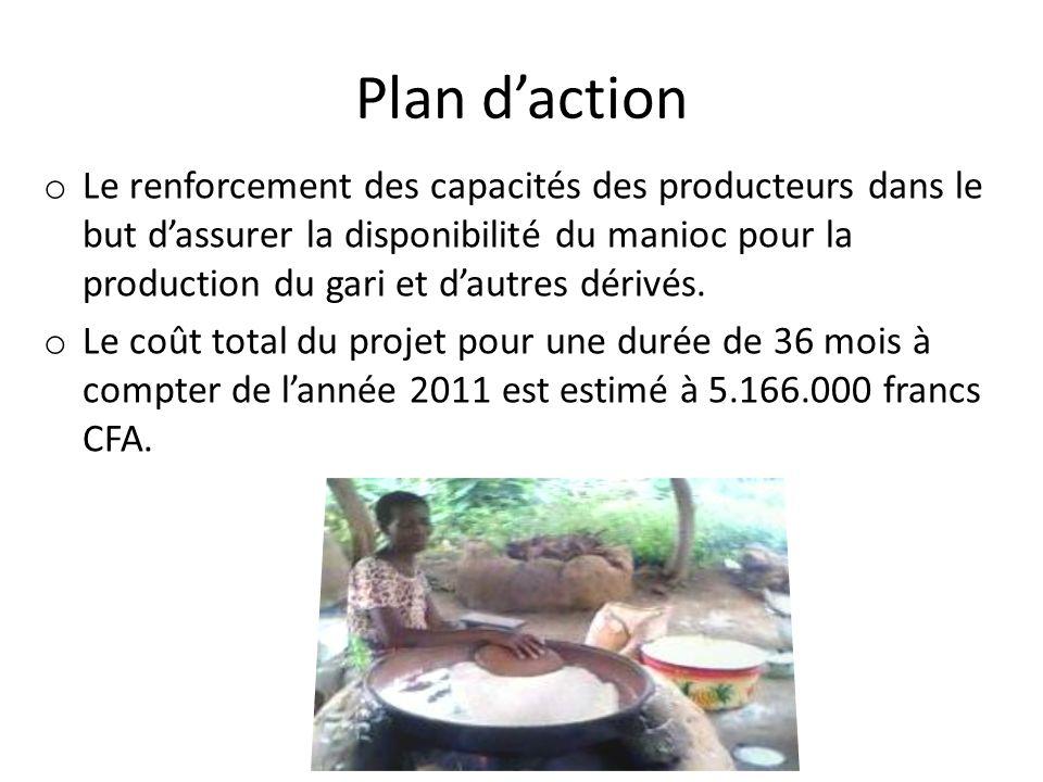 Plan daction o Le renforcement des capacités des producteurs dans le but dassurer la disponibilité du manioc pour la production du gari et dautres dér
