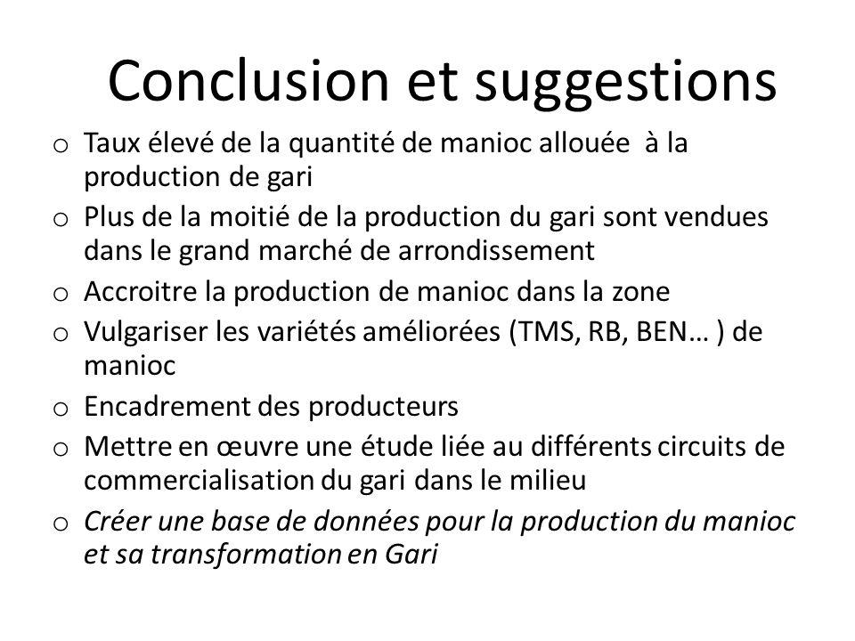 Conclusion et suggestions o Taux élevé de la quantité de manioc allouée à la production de gari o Plus de la moitié de la production du gari sont vend
