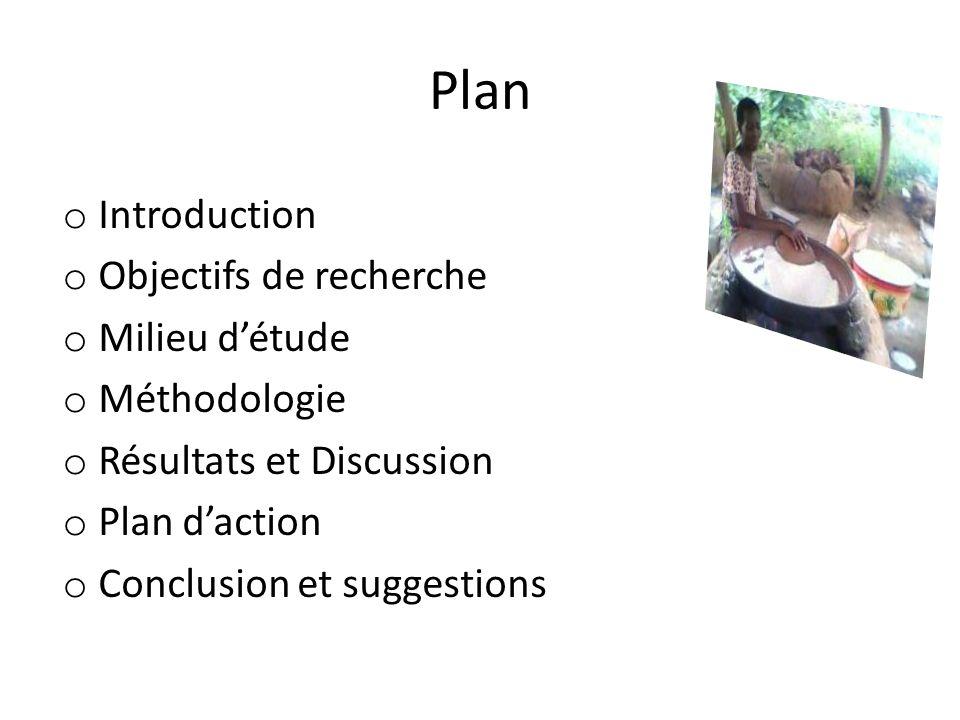Plan o Introduction o Objectifs de recherche o Milieu détude o Méthodologie o Résultats et Discussion o Plan daction o Conclusion et suggestions