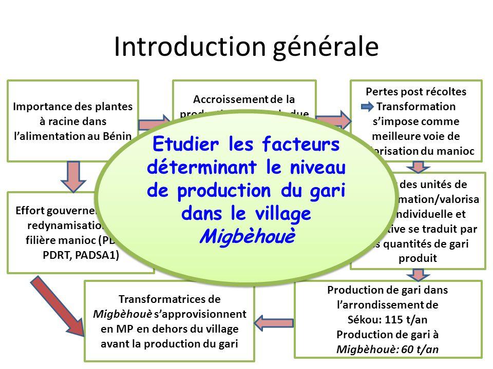 Introduction générale Importance des plantes à racine dans lalimentation au Bénin Pertes post récoltes Transformation simpose comme meilleure voie de