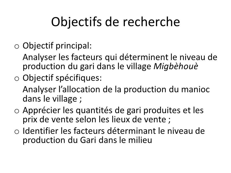 Objectifs de recherche o Objectif principal: Analyser les facteurs qui déterminent le niveau de production du gari dans le village Migbèhouè o Objecti
