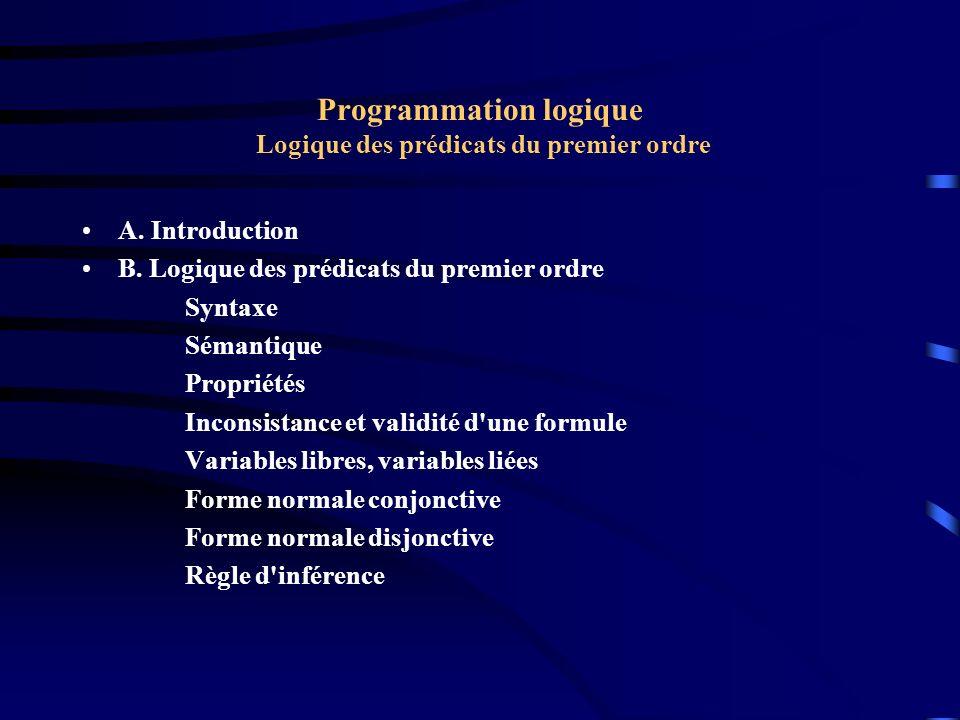 Programmation logique Logique des prédicats du premier ordre Sémantique ( Évaluation ) : Cas x = 1 A(2, 1) vrai et B(2) faux donc A(2, 1) V B(2) vrai C(1) vrai donc (A(2, 1) V B(2)) & C(1) vrai D(1) faux l implication est donc fausse Cas x = 2 On montre de la même façon que E est vraie Puisque E n est pas vrai pour tout x, l expression est alors fausse.