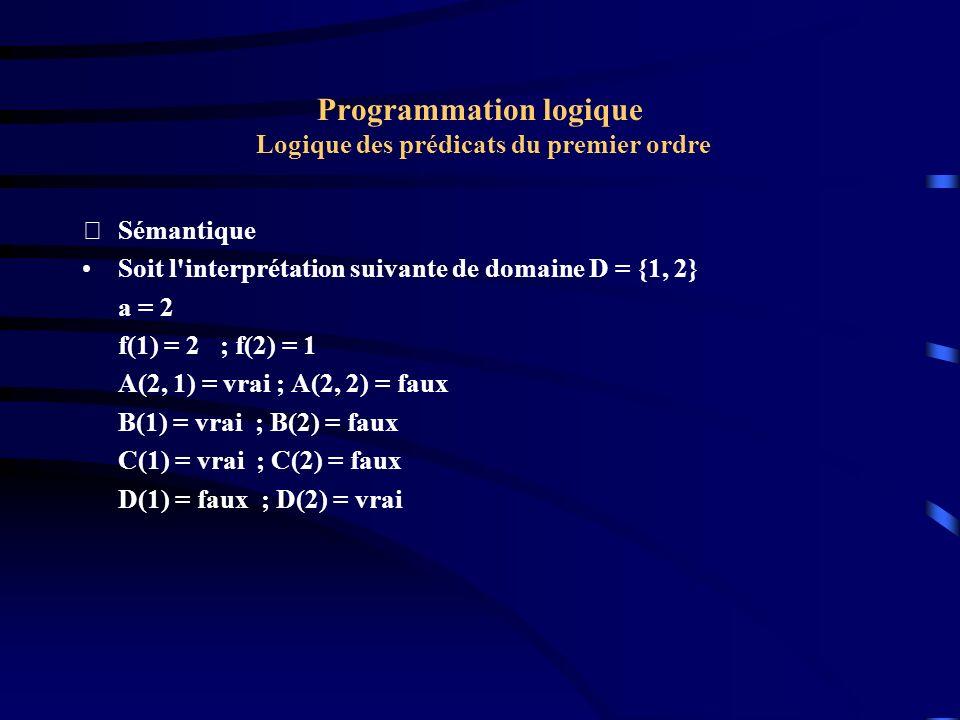 Programmation logique Logique des prédicats du premier ordre Sémantique Soit l'interprétation suivante de domaine D = {1, 2} a = 2 f(1) = 2 ; f(2) =