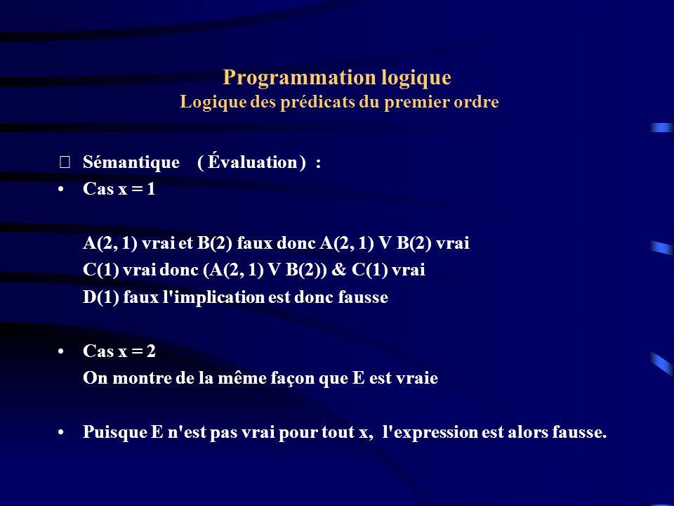 Programmation logique Logique des prédicats du premier ordre Sémantique ( Évaluation ) : Cas x = 1 A(2, 1) vrai et B(2) faux donc A(2, 1) V B(2) vrai
