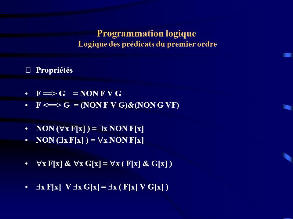 Programmation logique Logique des prédicats du premier ordre Propriétés F ==> G = NON F V G F G = (NON F V G)&(NON G VF) NON ( x F[x] ) = x NON F[x]