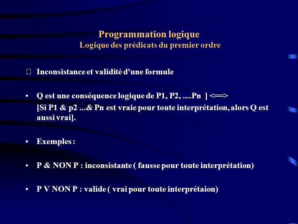 Programmation logique Logique des prédicats du premier ordre Inconsistance et validité d'une formule Q est une conséquence logique de P1, P2,....Pn ]