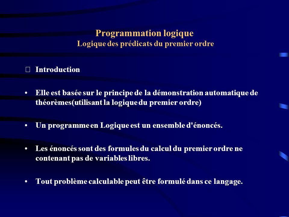 Programmation logique Logique des prédicats du premier ordre Introduction Programmer en logique consiste : à définir les hypothèses (énoncés definis dans un programme exprimant la connaissance relative au problème à résoudre.
