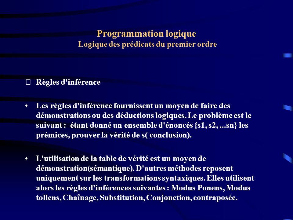 Programmation logique Logique des prédicats du premier ordre Règles d'inférence Les règles d'inférence fournissent un moyen de faire des démonstratio