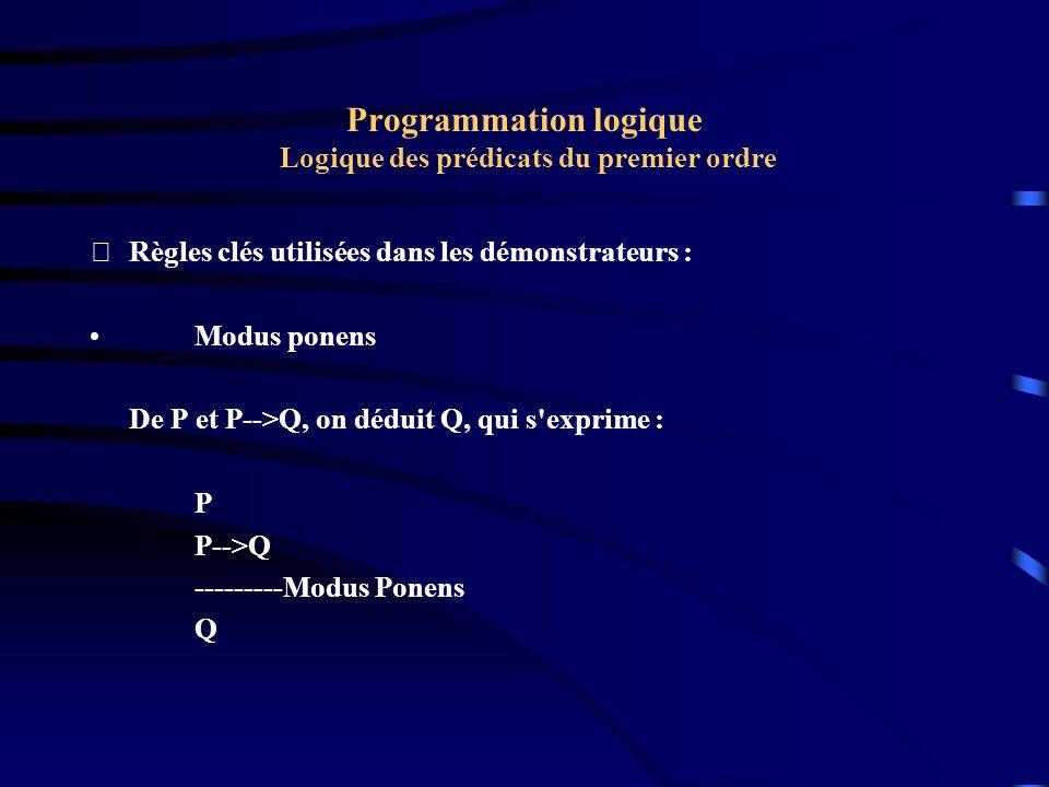 Programmation logique Logique des prédicats du premier ordre Règles clés utilisées dans les démonstrateurs : Modus ponens De P et P-->Q, on déduit Q,