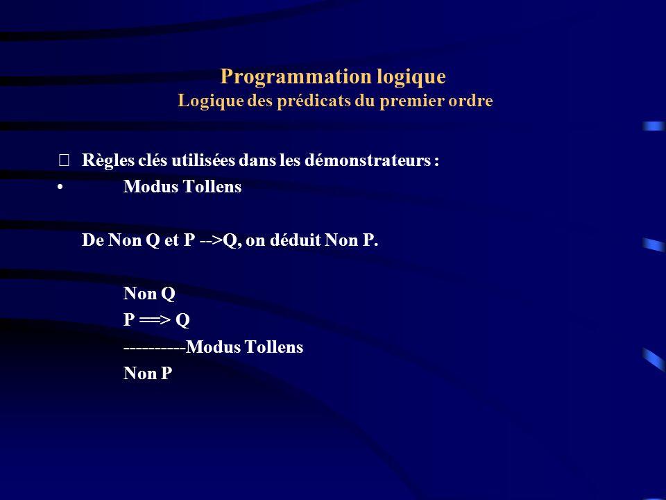 Programmation logique Logique des prédicats du premier ordre Règles clés utilisées dans les démonstrateurs : Modus Tollens De Non Q et P -->Q, on déd
