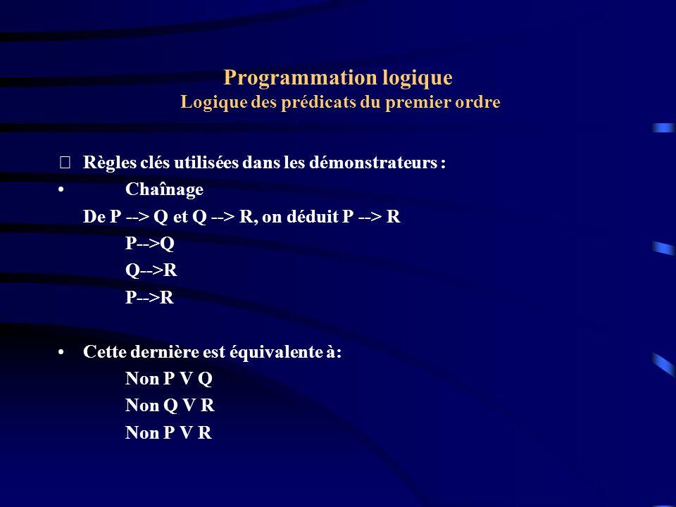 Programmation logique Logique des prédicats du premier ordre Règles clés utilisées dans les démonstrateurs : Chaînage De P --> Q et Q --> R, on dédui