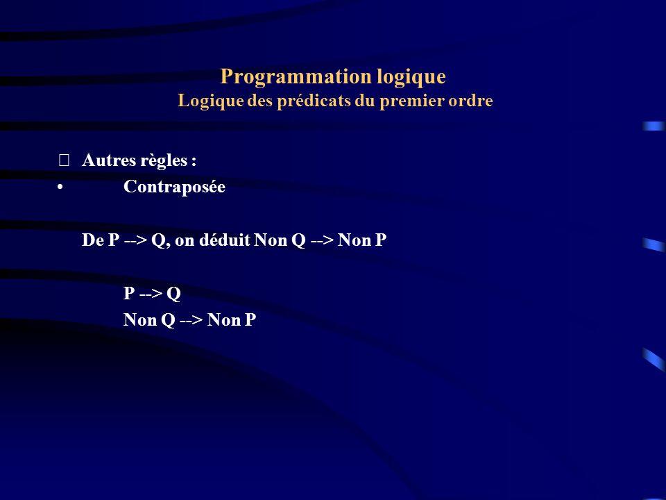 Programmation logique Logique des prédicats du premier ordre Autres règles : Contraposée De P --> Q, on déduit Non Q --> Non P P --> Q Non Q --> Non