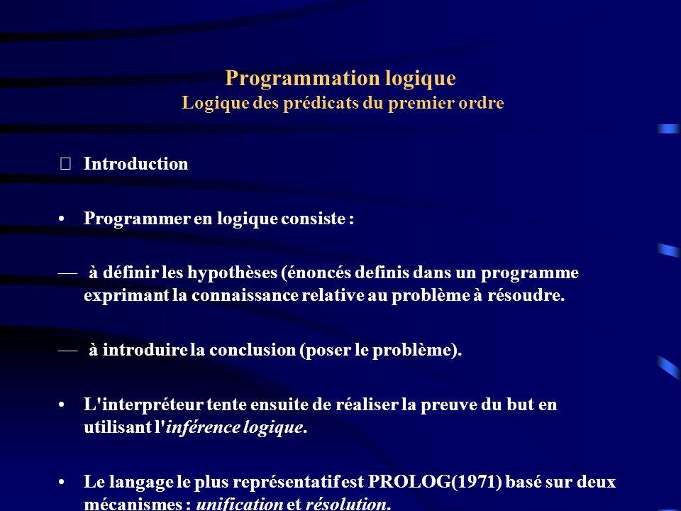 Programmation logique Logique des prédicats du premier ordre Règles clés utilisées dans les démonstrateurs : Chaînage De P --> Q et Q --> R, on déduit P --> R P-->Q Q-->R P-->R Cette dernière est équivalente à: Non P V Q Non Q V R Non P V R
