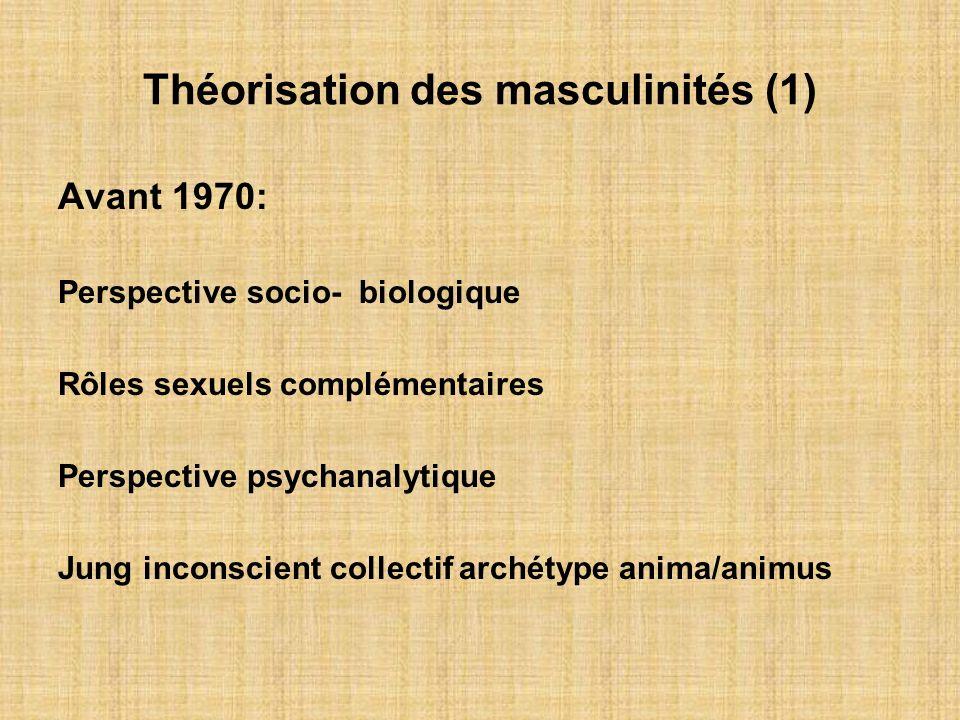Théorisation des masculinités (1) Avant 1970: Perspective socio- biologique Rôles sexuels complémentaires Perspective psychanalytique Jung inconscient collectif archétype anima/animus