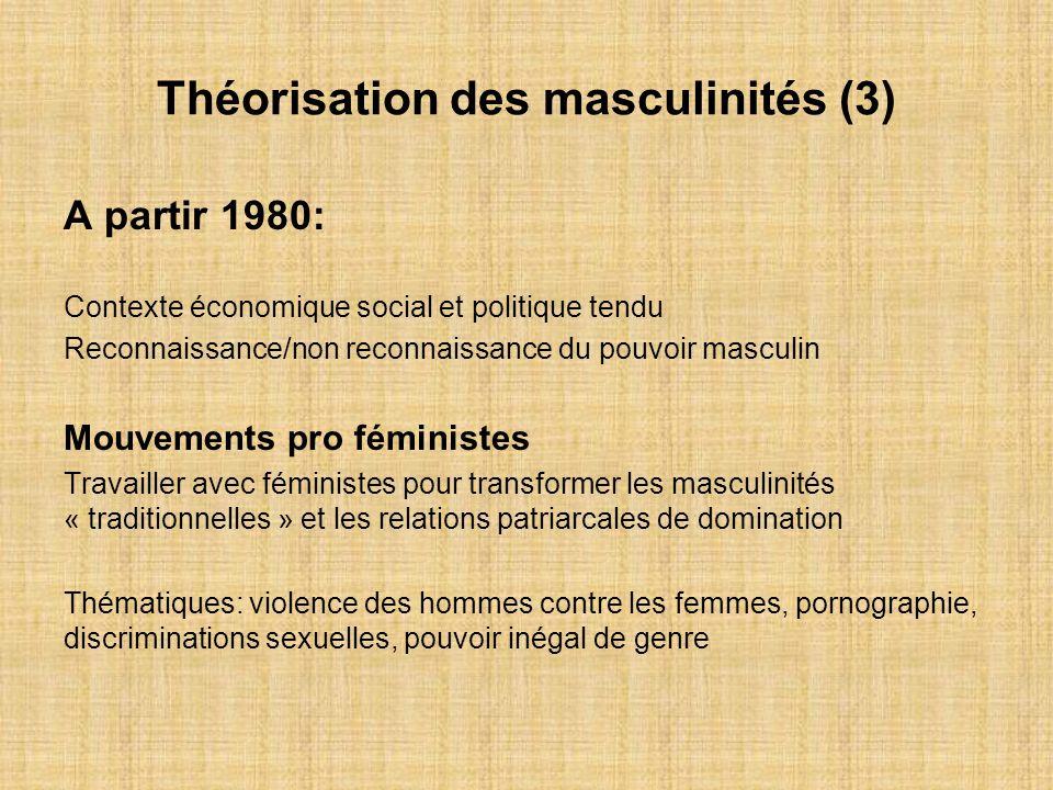 Théorisation des masculinités (3) A partir 1980: Contexte économique social et politique tendu Reconnaissance/non reconnaissance du pouvoir masculin M