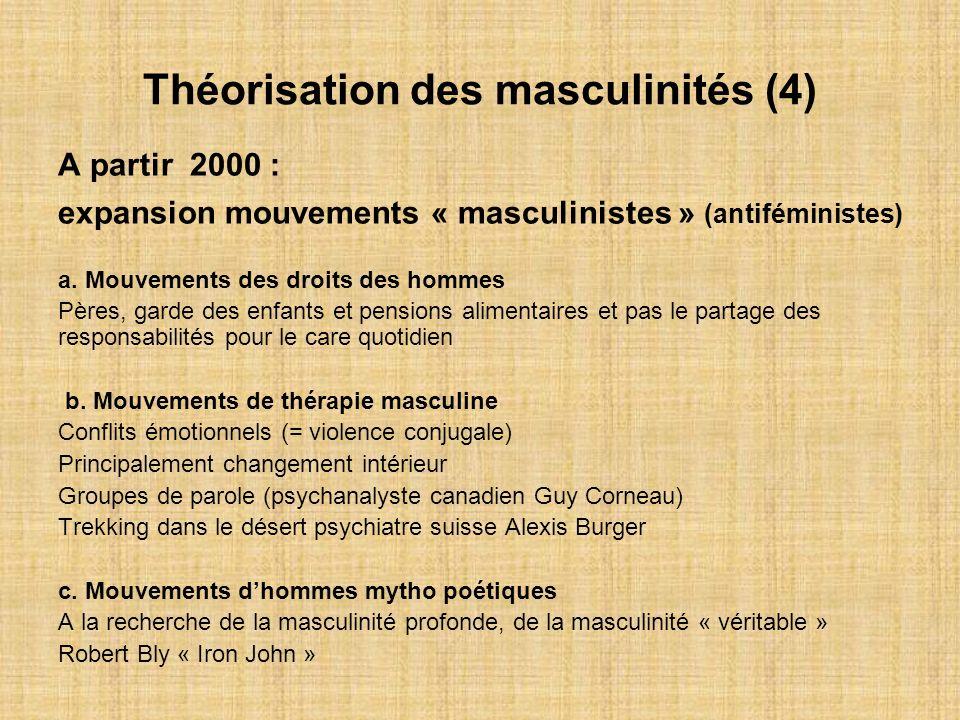 Théorisation des masculinités (4) A partir 2000 : expansion mouvements « masculinistes » (antiféministes) a. Mouvements des droits des hommes Pères, g