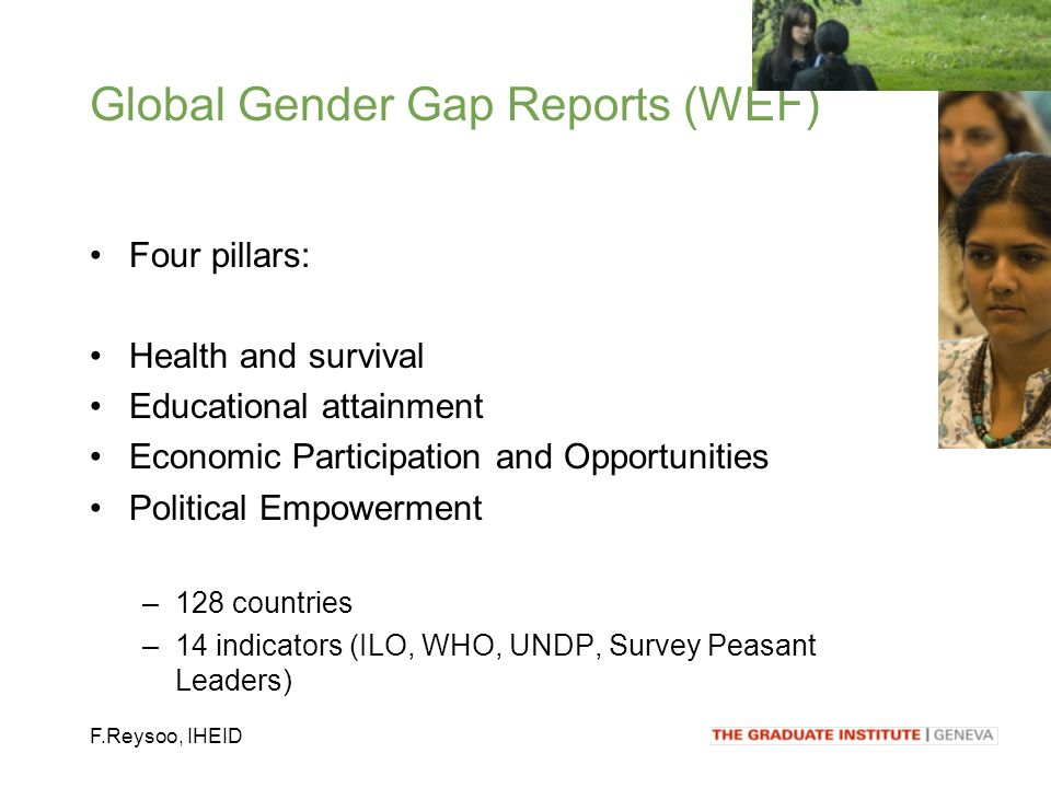 F.Reysoo, IHEID Four pillars: Health and survival Educational attainment Economic Participation and Opportunities Political Empowerment –128 countries –14 indicators (ILO, WHO, UNDP, Survey Peasant Leaders) Global Gender Gap Reports (WEF)
