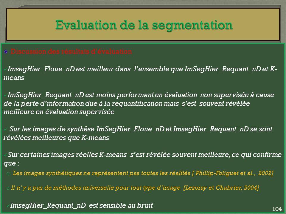 Discussion des résultats dévaluation ImsegHier_Floue_nD est meilleur dans lensemble que ImSegHier_Requant_nD et K- means ImSegHier_Requant_nD est moin