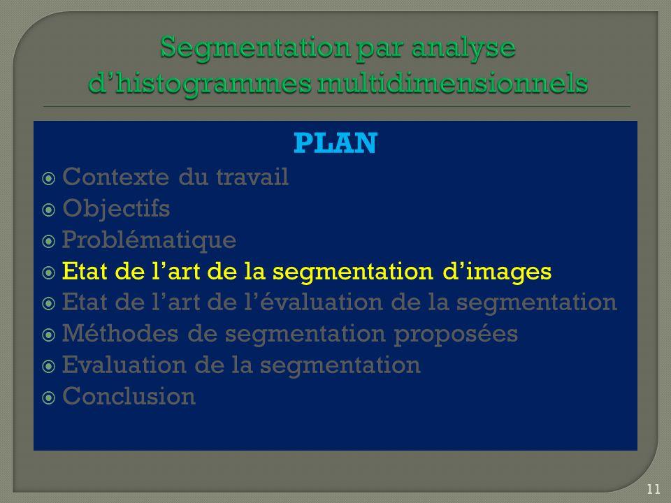 PLAN Contexte du travail Objectifs Problématique Etat de lart de la segmentation dimages Etat de lart de lévaluation de la segmentation Méthodes de se