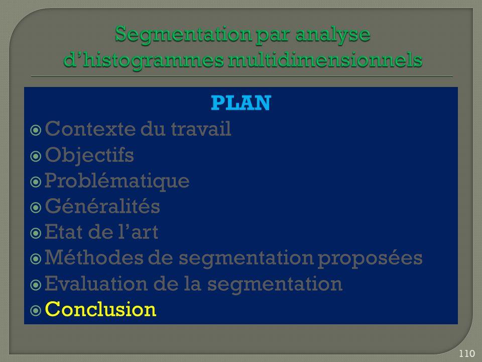 PLAN Contexte du travail Objectifs Problématique Généralités Etat de lart Méthodes de segmentation proposées Evaluation de la segmentation Conclusion