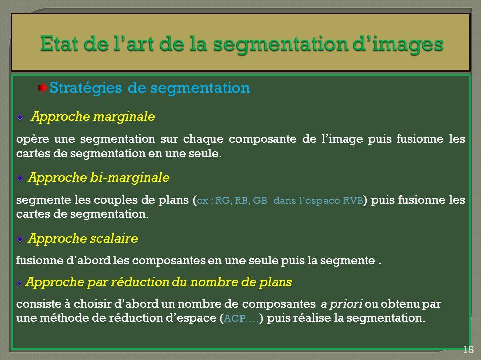 Stratégies de segmentation Approche marginale opère une segmentation sur chaque composante de limage puis fusionne les cartes de segmentation en une s