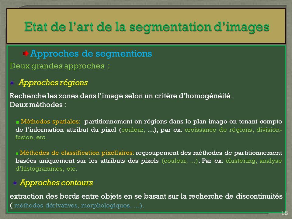 Approches de segmentions Deux grandes approches : Approches régions Recherche les zones dans limage selon un critère dhomogénéité. Deux méthodes : Mét