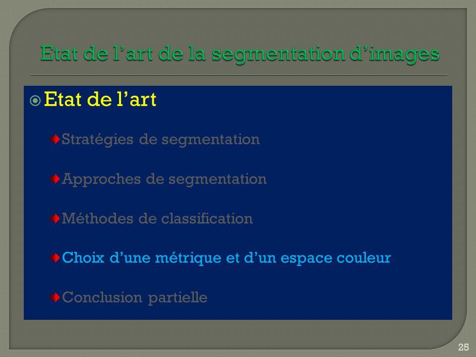 Etat de lart Stratégies de segmentation Approches de segmentation Méthodes de classification Choix dune métrique et dun espace couleur Conclusion part