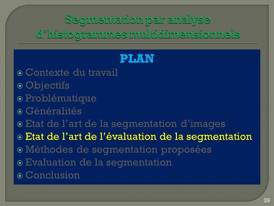 PLAN Contexte du travail Objectifs Problématique Généralités Etat de lart de la segmentation dimages Etat de lart de lévaluation de la segmentation Mé