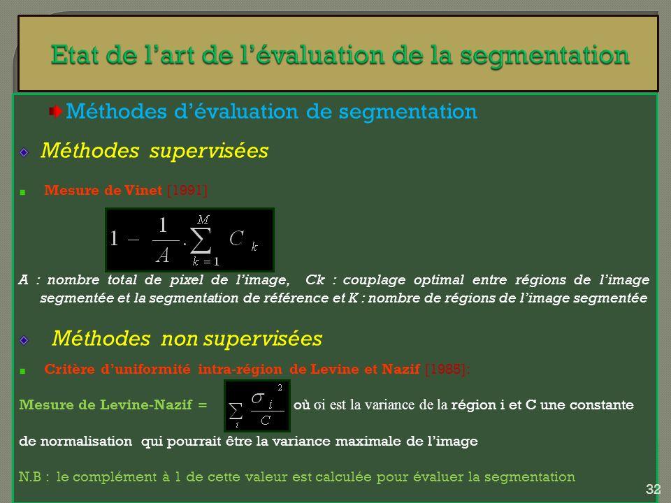 Méthodes dévaluation de segmentation Méthodes supervisées Mesure de Vinet [1991] A : nombre total de pixel de limage, Ck : couplage optimal entre régi
