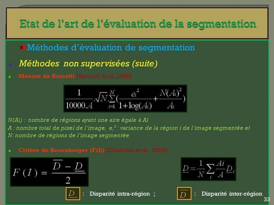 Méthodes dévaluation de segmentation Méthodes non supervisées (suite) Mesure de Borsotti [Borsotti et al.,1998] N(Ai) : nombre de régions ayant une ai