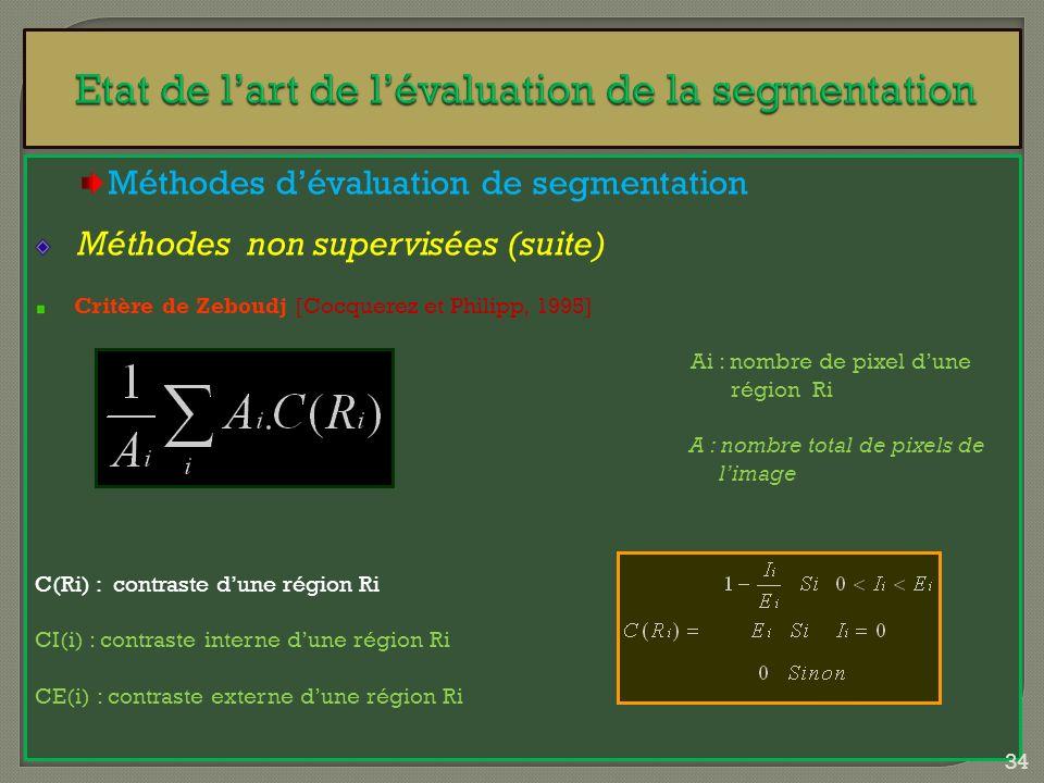 Méthodes dévaluation de segmentation Méthodes non supervisées (suite) Critère de Zeboudj [Cocquerez et Philipp, 1995] Ai : nombre de pixel dune région