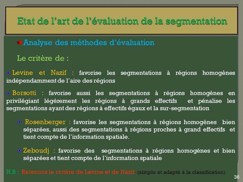 Analyse des méthodes dévaluation Le critère de : Levine et Nazif : favorise les segmentations à régions homogènes indépendamment de laire des régions