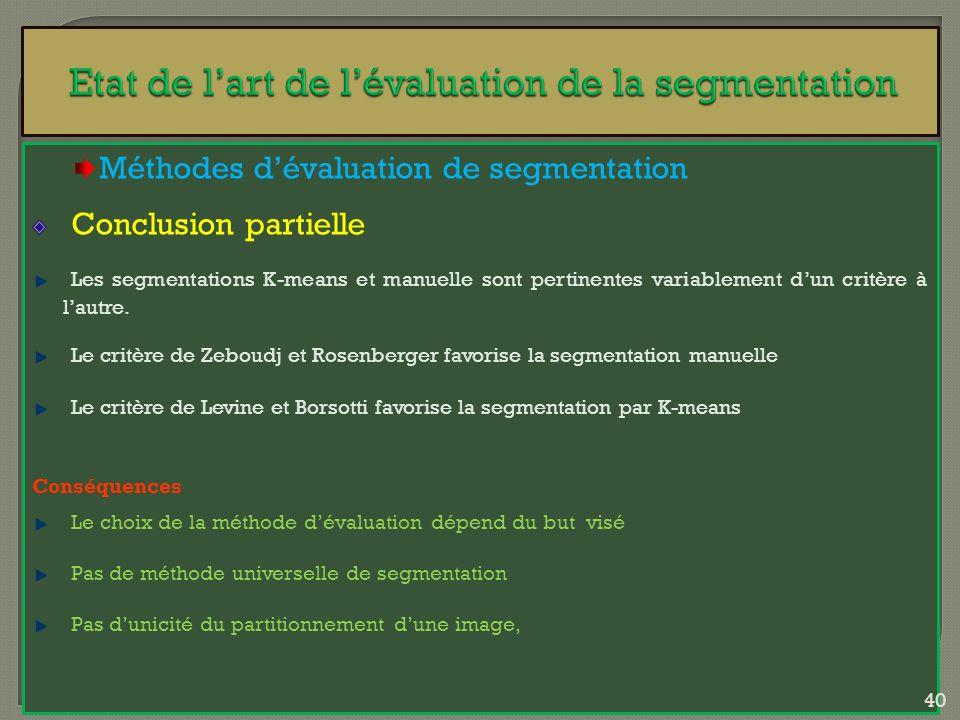 Méthodes dévaluation de segmentation Conclusion partielle Les segmentations K-means et manuelle sont pertinentes variablement dun critère à lautre. Le
