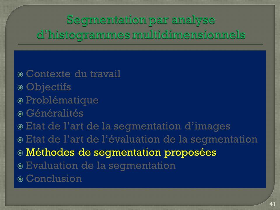 Contexte du travail Objectifs Problématique Généralités Etat de lart de la segmentation dimages Etat de lart de lévaluation de la segmentation Méthode