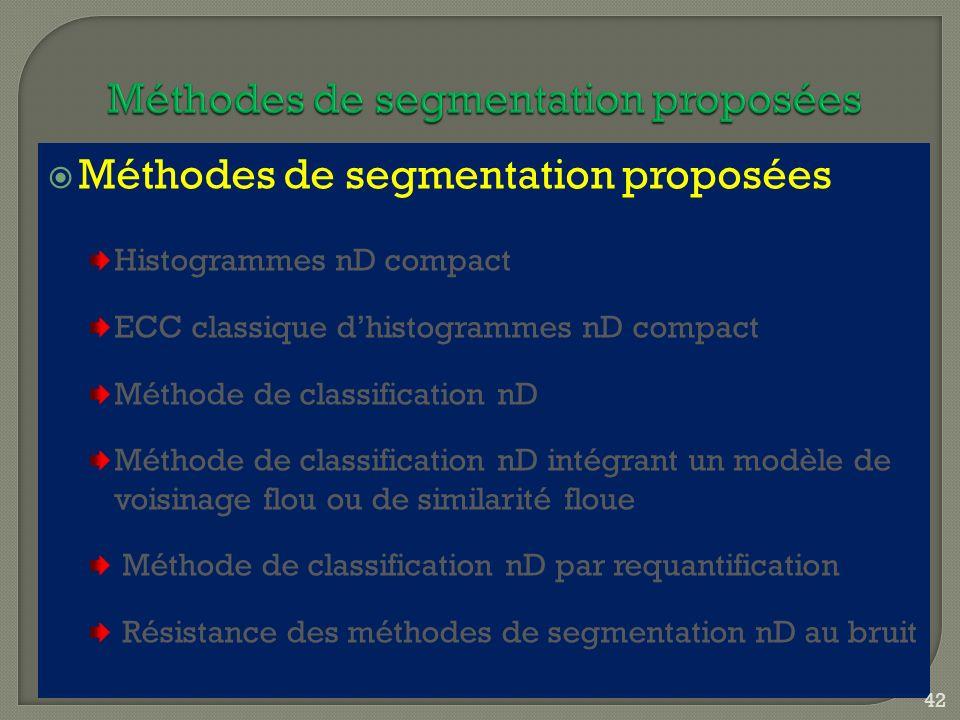 Méthodes de segmentation proposées Histogrammes nD compact ECC classique dhistogrammes nD compact Méthode de classification nD Méthode de classificati
