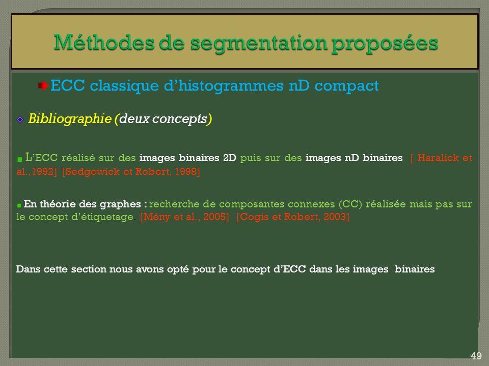 ECC classique dhistogrammes nD compact Bibliographie (deux concepts) L ECC réalisé sur des images binaires 2D puis sur des images nD binaires [ Harali
