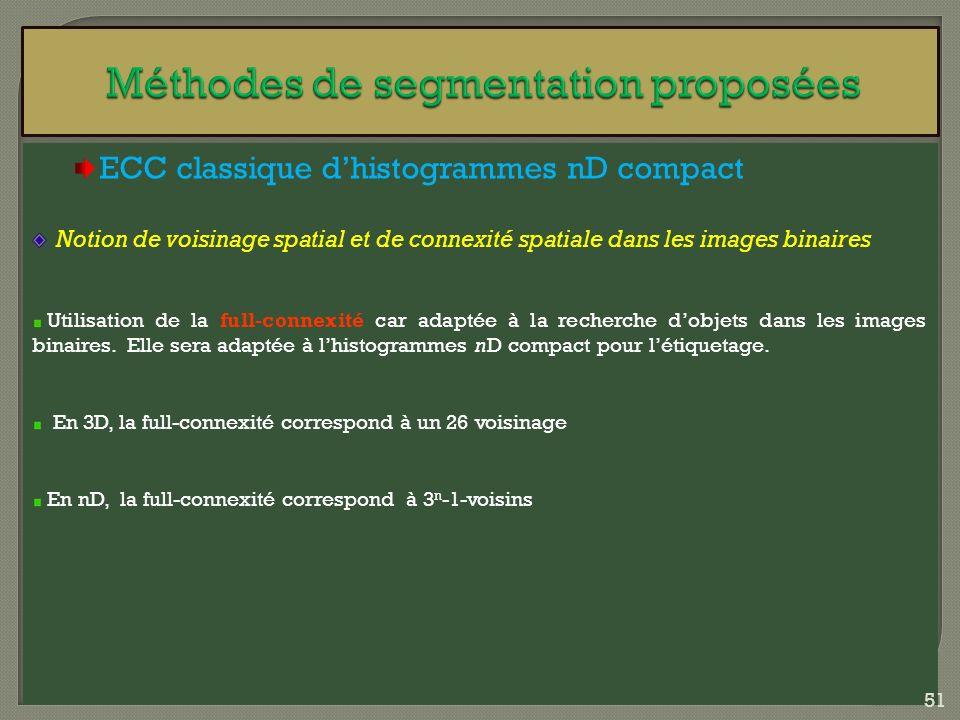 ECC classique dhistogrammes nD compact Notion de voisinage spatial et de connexité spatiale dans les images binaires Utilisation de la full-connexité