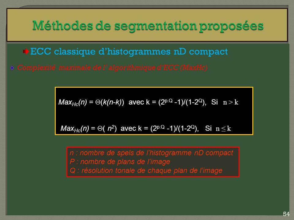 ECC classique dhistogrammes nD compact Complexité maximale de l algorithmique dECC (MaxHc) n : nombre de spels de lhistogramme nD compact P : nombre d