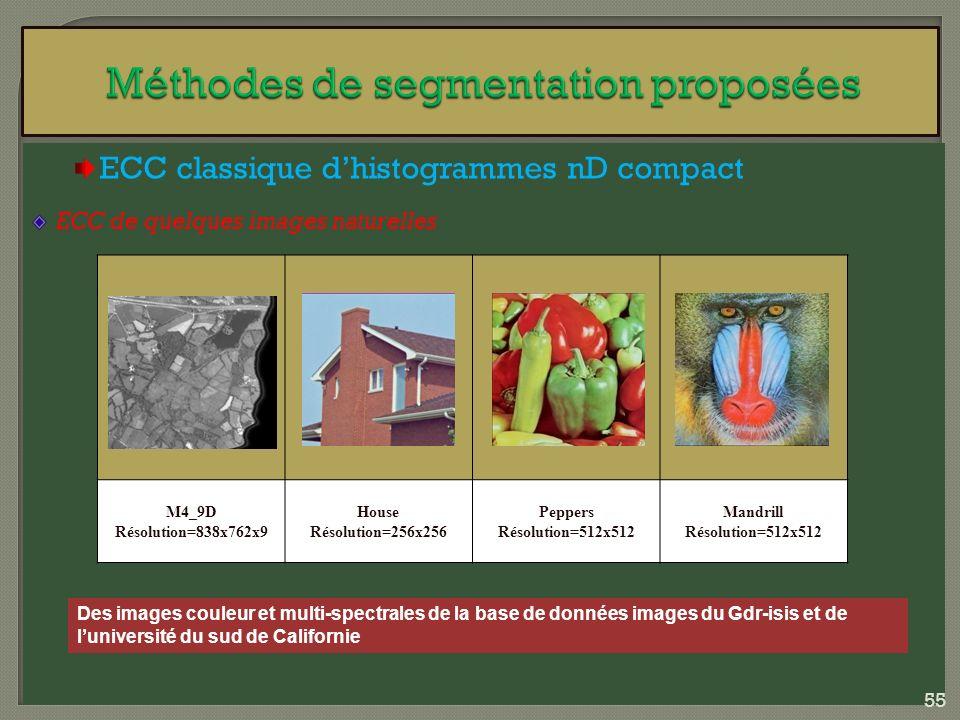 ECC classique dhistogrammes nD compact ECC de quelques images naturelles Des images couleur et multi-spectrales de la base de données images du Gdr-is