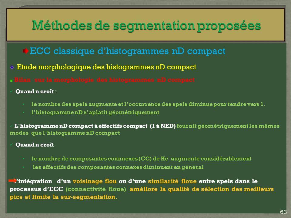 ECC classique dhistogrammes nD compact Etude morphologique des histogrammes nD compact Bilan sur la morphologie des histogrammes nD compact Quand n cr
