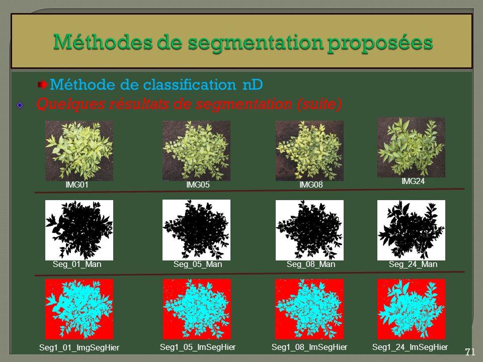 Méthode de classification nD Quelques résultats de segmentation (suite) IMG01IMG05IMG08 IMG24 Seg_01_ManSeg_05_ManSeg_08_ManSeg_24_Man Seg1_01_ImgSegH