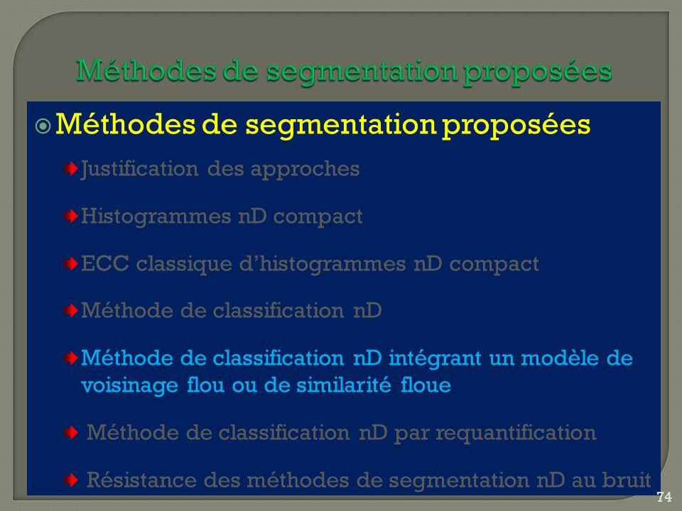 Méthodes de segmentation proposées Justification des approches Histogrammes nD compact ECC classique dhistogrammes nD compact Méthode de classificatio