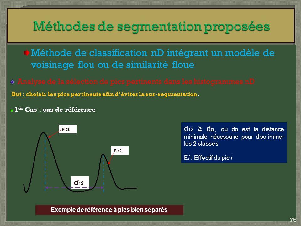 Méthode de classification nD intégrant un modèle de voisinage flou ou de similarité floue Analyse de la sélection de pics pertinents dans les histogra