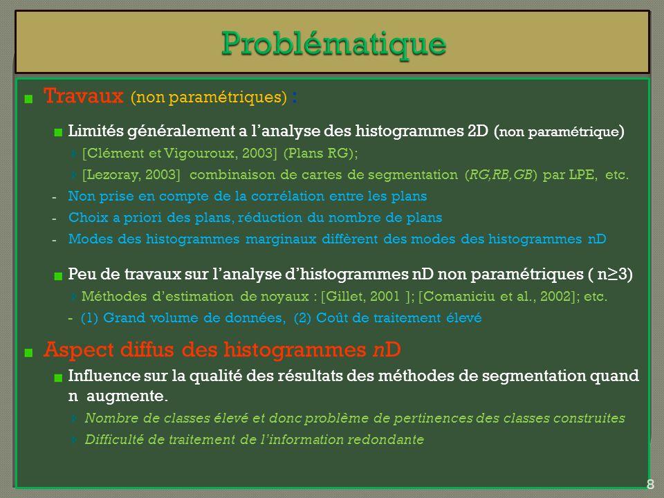 Conclusion partielle (suite) Nombre de classes M4 Paramètres segmentation Intra Levine et Nazif BorsottiZeboudjRosenberger 8 Θ = 0,50 0,86080,60500,60710,4934 8 Θ = 0,33 0,86810,50630,64190,4903 8 Θ = 0,25 0,84430,66740,73500,4820 8 Θ = 0,20 0,73430,61260,71840,4848 8 Θ = 0,17 0,78910,60260,57270,4908 8 q = 5 0,78700,47960,59420,4879 8 q = 6 0,80070,64050,62630,4907 8 q = 7 0,86360,51210,63570,4860 10 Θ = 0,50 0,86110,67550,60710,4947 10 Θ = 0,33 0,84120,47990,64790,4913 10 Θ = 0,25 0,83550,74230,73390,4864 10 Θ = 0,20 0,71440,59540,58150,4894 10 Θ = 0,17 0,78120,57050,63630,4920 10 q = 5 0,77150,44560,60260,4901 10 q = 6 0,79420,71500,62620,4926 10 q = 7 0,86490,54360,64380,4890 109