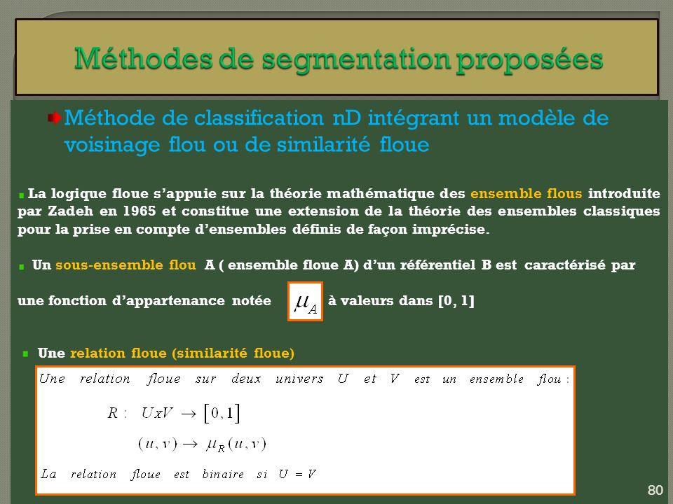 Méthode de classification nD intégrant un modèle de voisinage flou ou de similarité floue La logique floue sappuie sur la théorie mathématique des ens