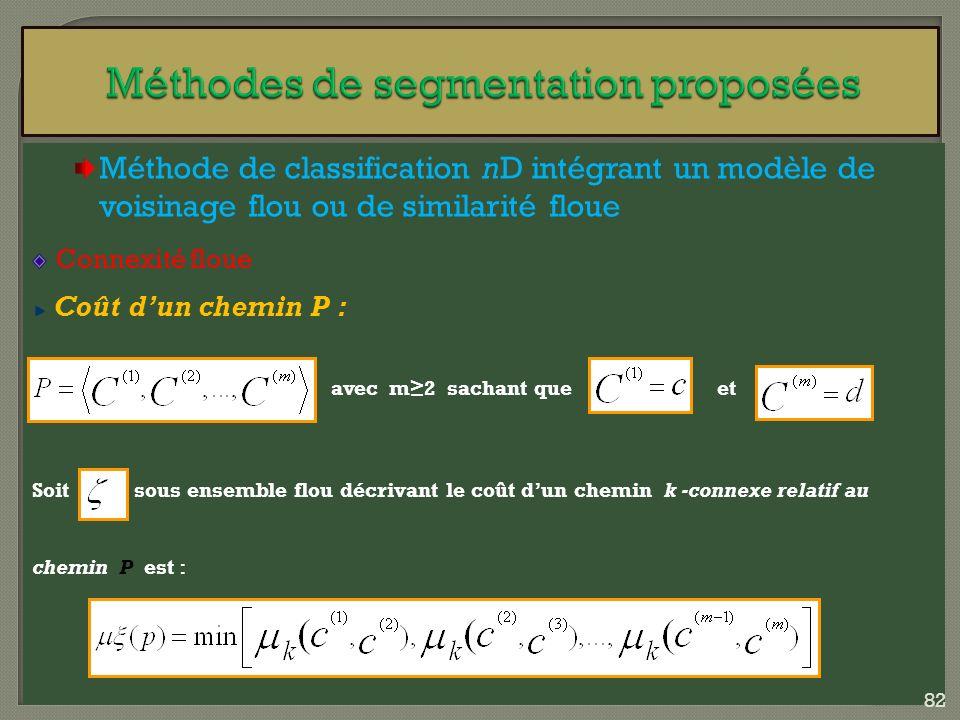 Méthode de classification nD intégrant un modèle de voisinage flou ou de similarité floue Connexité floue Coût dun chemin P : avec m2 sachant que et S